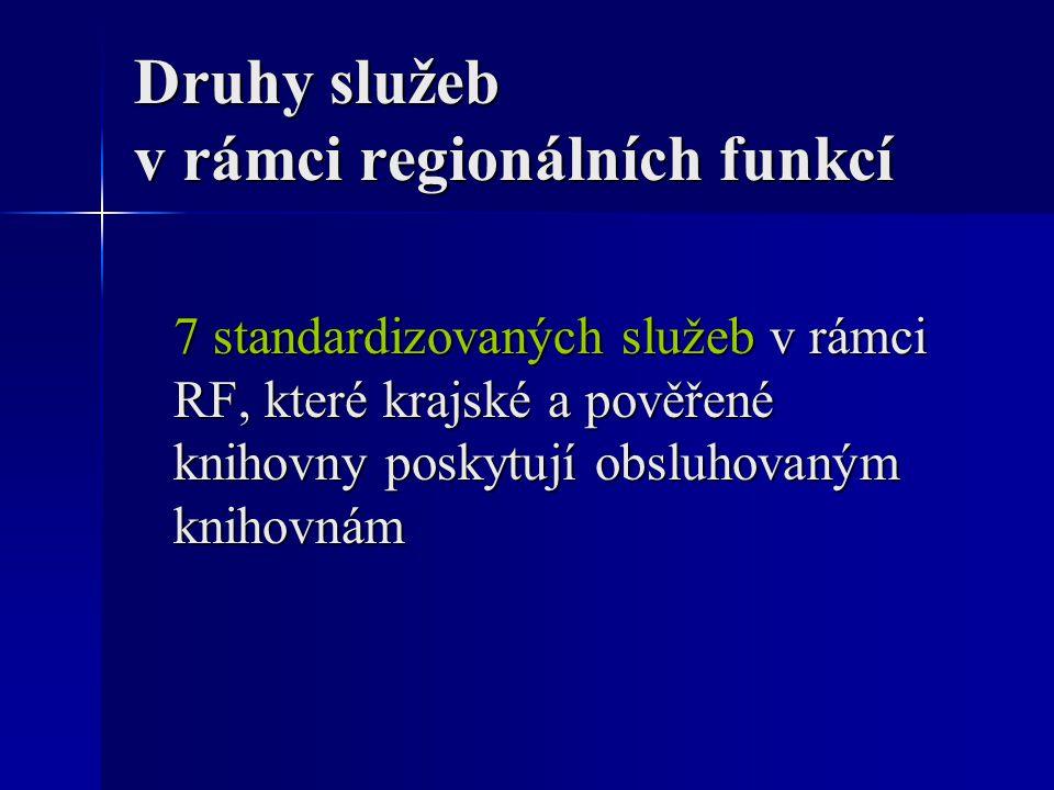 Druhy služeb v rámci regionálních funkcí 7 standardizovaných služeb v rámci RF, které krajské a pověřené knihovny poskytují obsluhovaným knihovnám