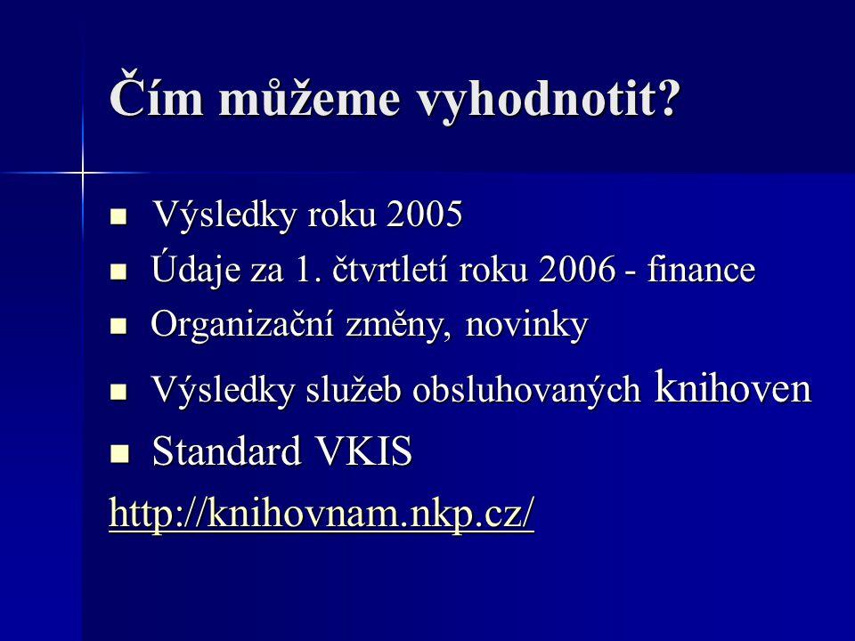 Čím můžeme vyhodnotit. Výsledky roku 2005 Výsledky roku 2005 Údaje za 1.