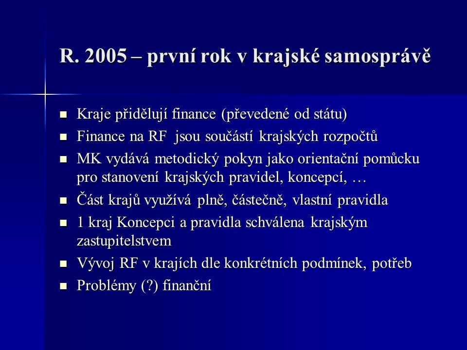 R. 2005 – první rok v krajské samosprávě Kraje přidělují finance (převedené od státu) Kraje přidělují finance (převedené od státu) Finance na RF jsou