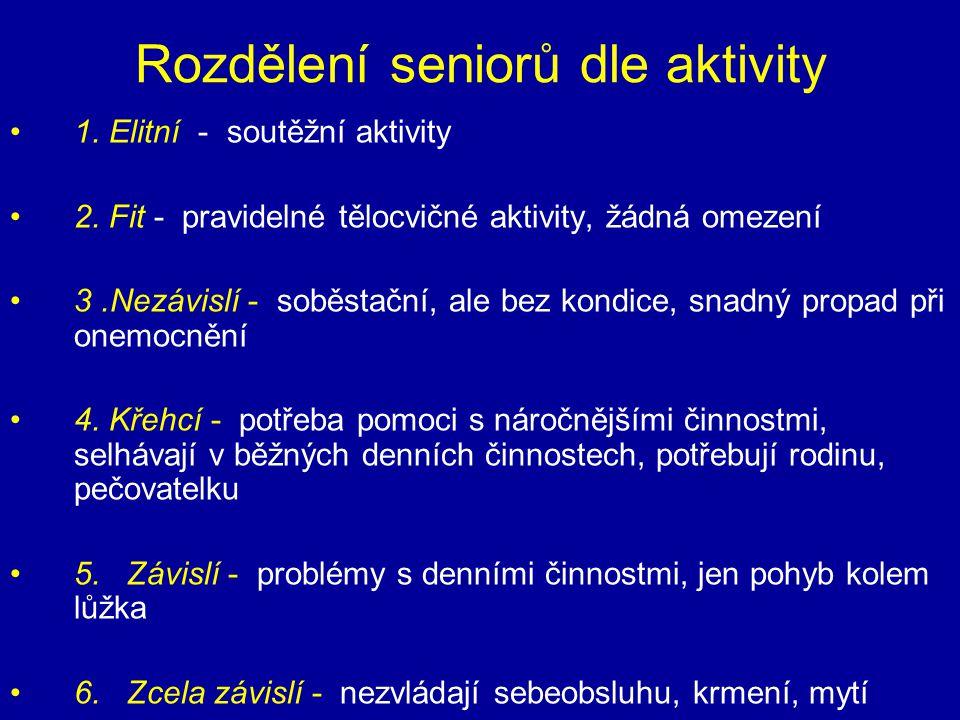 Rozdělení seniorů dle aktivity 1. Elitní - soutěžní aktivity 2. Fit - pravidelné tělocvičné aktivity, žádná omezení 3.Nezávislí - soběstační, ale bez