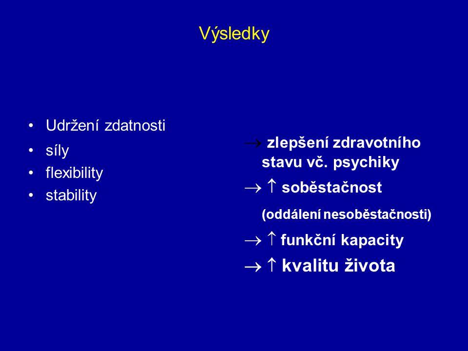 Výsledky Udržení zdatnosti síly flexibility stability  zlepšení zdravotního stavu vč. psychiky   soběstačnost (oddálení nesoběstačnosti)   funkčn