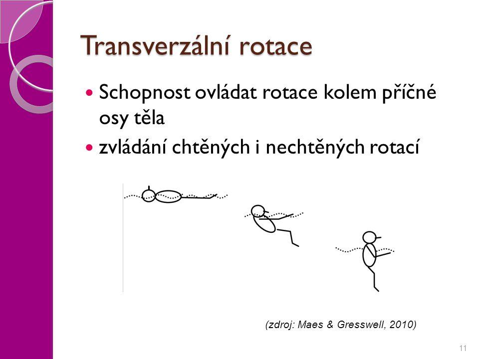 Transverzální rotace Schopnost ovládat rotace kolem příčné osy těla zvládání chtěných i nechtěných rotací 11 (zdroj: Maes & Gresswell, 2010)