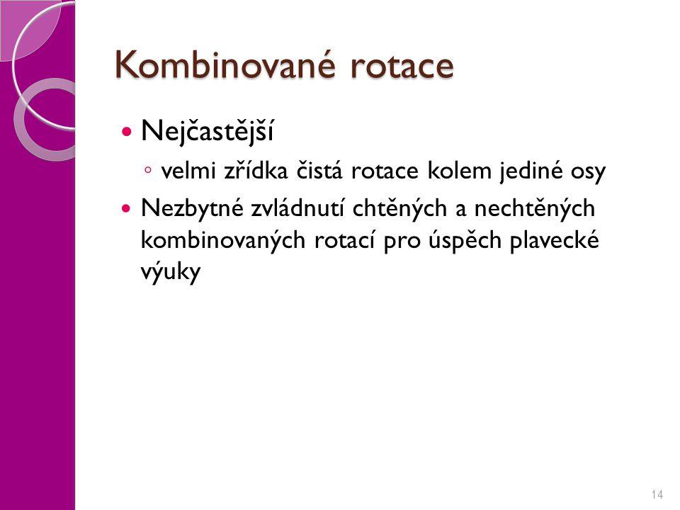 Kombinované rotace Nejčastější ◦ velmi zřídka čistá rotace kolem jediné osy Nezbytné zvládnutí chtěných a nechtěných kombinovaných rotací pro úspěch p