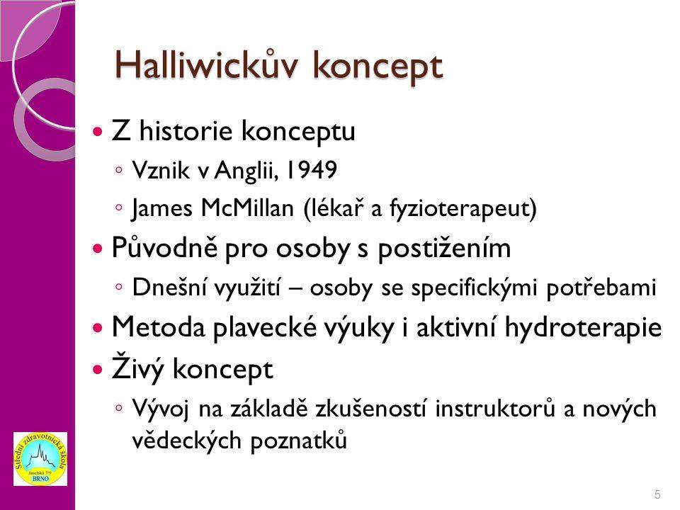 Halliwickův koncept Z historie konceptu ◦ Vznik v Anglii, 1949 ◦ James McMillan (lékař a fyzioterapeut) Původně pro osoby s postižením ◦ Dnešní využit