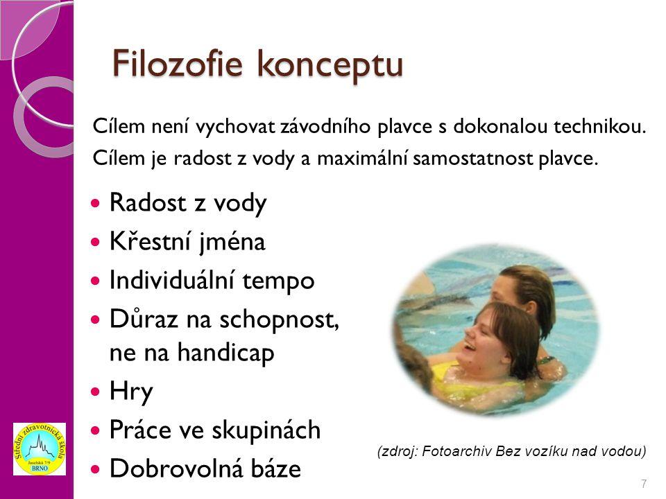 Filozofie konceptu 7 Cílem není vychovat závodního plavce s dokonalou technikou. Cílem je radost z vody a maximální samostatnost plavce. Radost z vody