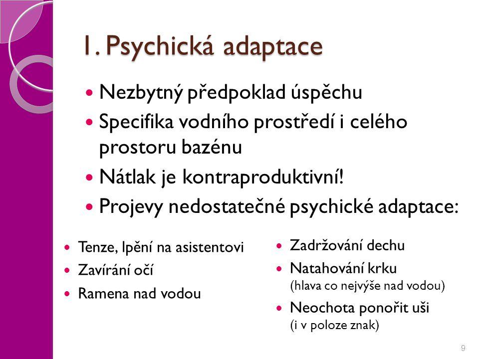 1. Psychická adaptace Nezbytný předpoklad úspěchu Specifika vodního prostředí i celého prostoru bazénu Nátlak je kontraproduktivní! Projevy nedostateč