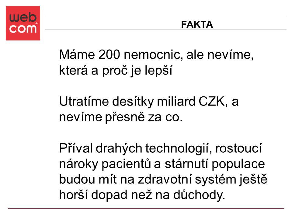 Máme 200 nemocnic, ale nevíme, která a proč je lepší Utratíme desítky miliard CZK, a nevíme přesně za co.
