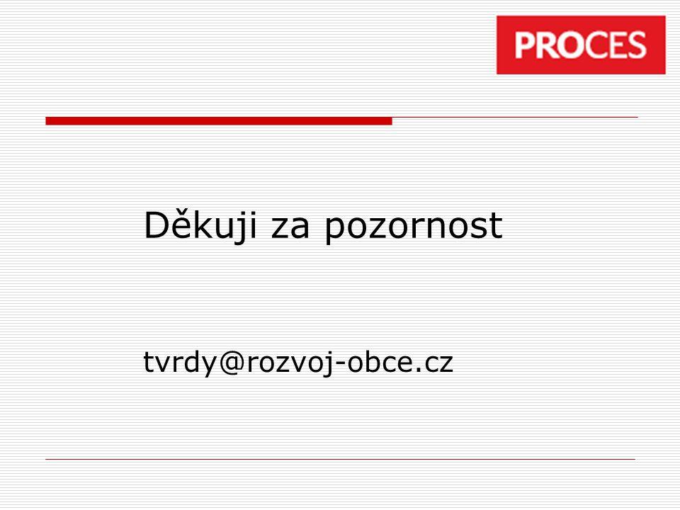 Děkuji za pozornost tvrdy@rozvoj-obce.cz