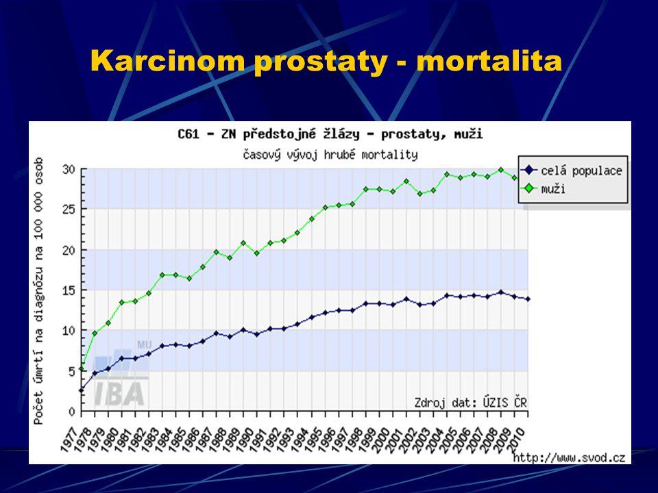 Karcinom prostaty - mortalita