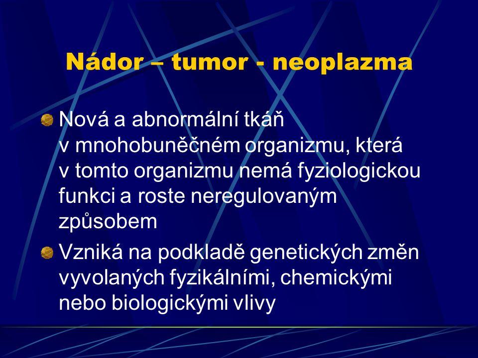 Nádor – tumor - neoplazma Nová a abnormální tkáň v mnohobuněčném organizmu, která v tomto organizmu nemá fyziologickou funkci a roste neregulovaným zp