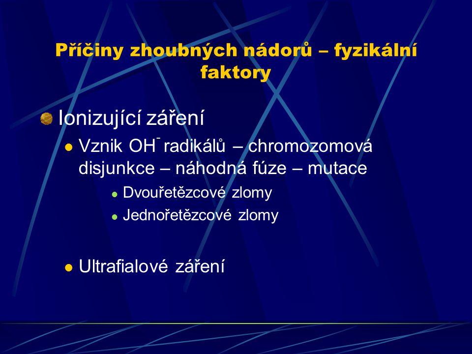 Příčiny zhoubných nádorů – fyzikální faktory Ionizující záření Vznik OH - radikálů – chromozomová disjunkce – náhodná fúze – mutace Dvouřetězcové zlom