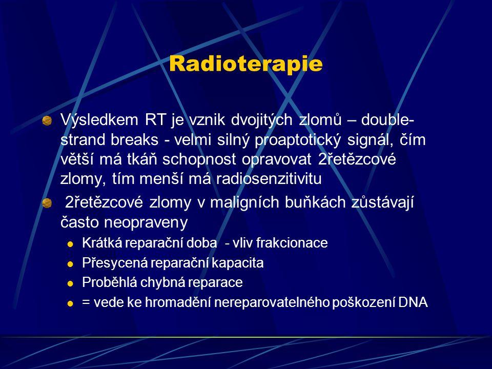 Radioterapie Výsledkem RT je vznik dvojitých zlomů – double- strand breaks - velmi silný proaptotický signál, čím větší má tkáň schopnost opravovat 2ř
