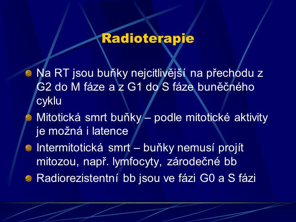 Radioterapie Na RT jsou buňky nejcitlivější na přechodu z G2 do M fáze a z G1 do S fáze buněčného cyklu Mitotická smrt buňky – podle mitotické aktivit