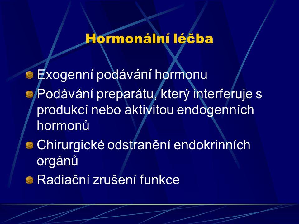 Hormonální léčba Exogenní podávání hormonu Podávání preparátu, který interferuje s produkcí nebo aktivitou endogenních hormonů Chirurgické odstranění