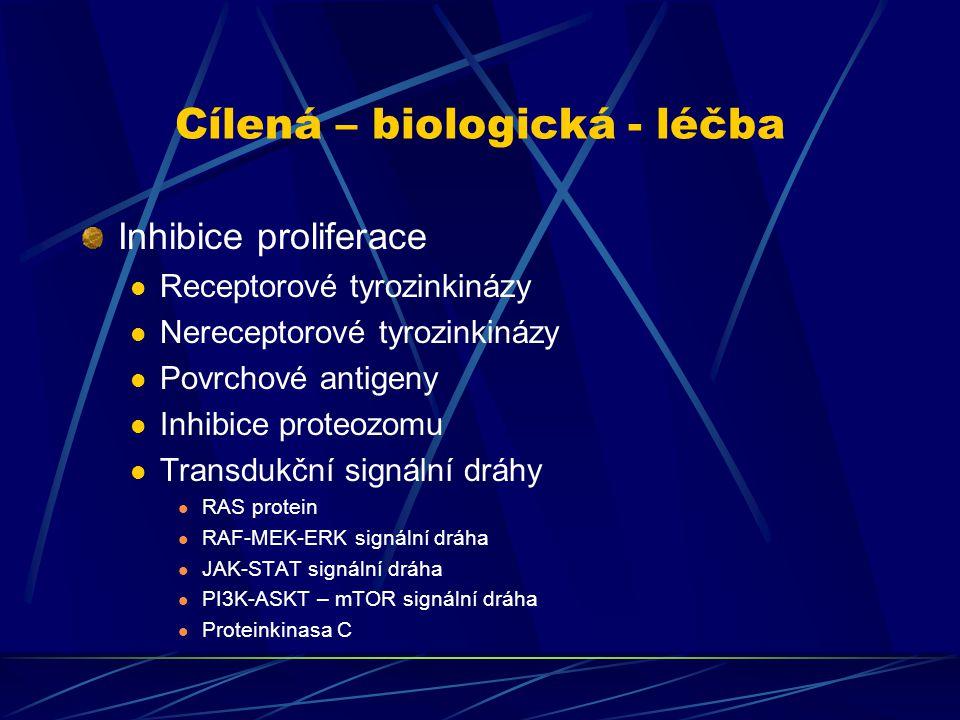 Cílená – biologická - léčba Inhibice proliferace Receptorové tyrozinkinázy Nereceptorové tyrozinkinázy Povrchové antigeny Inhibice proteozomu Transduk