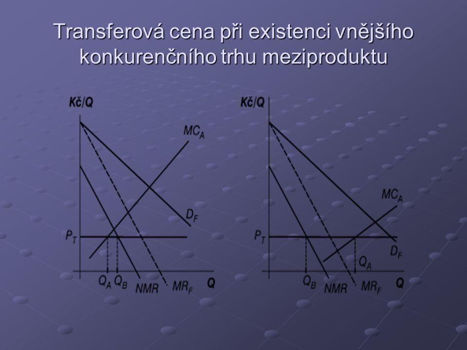 Transferová cena při existenci vnějšího konkurenčního trhu meziproduktu