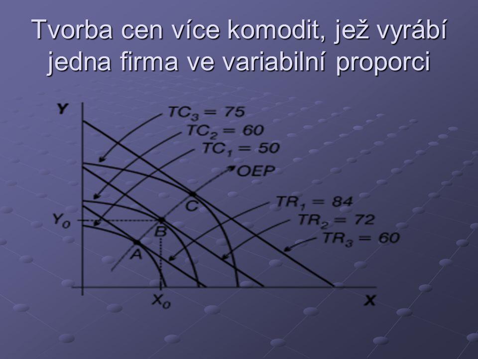 Tvorba cen více komodit, jež vyrábí jedna firma ve variabilní proporci