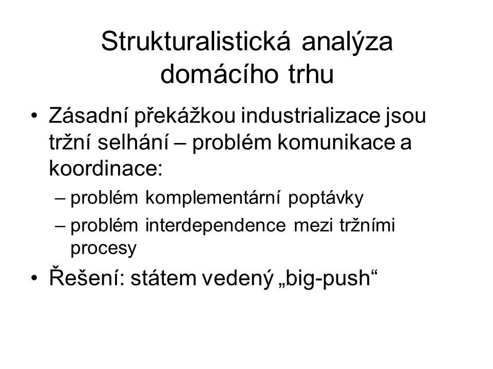 """Strukturalistická analýza domácího trhu Zásadní překážkou industrializace jsou tržní selhání – problém komunikace a koordinace: –problém komplementární poptávky –problém interdependence mezi tržními procesy Řešení: státem vedený """"big-push"""