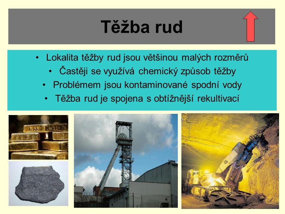 Těžba rud Lokalita těžby rud jsou většinou malých rozměrů Častěji se využívá chemický způsob těžby Problémem jsou kontaminované spodní vody Těžba rud