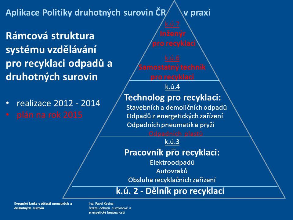 Ing. Pavel Kavina ředitel odboru surovinové a energetické bezpečnosti Evropské kroky v oblasti nerostných a druhotných surovin -- Rámcová struktura sy