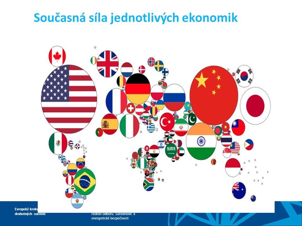Ing. Pavel Kavina ředitel odboru surovinové a energetické bezpečnosti Evropské kroky v oblasti nerostných a druhotných surovin Současná síla jednotliv