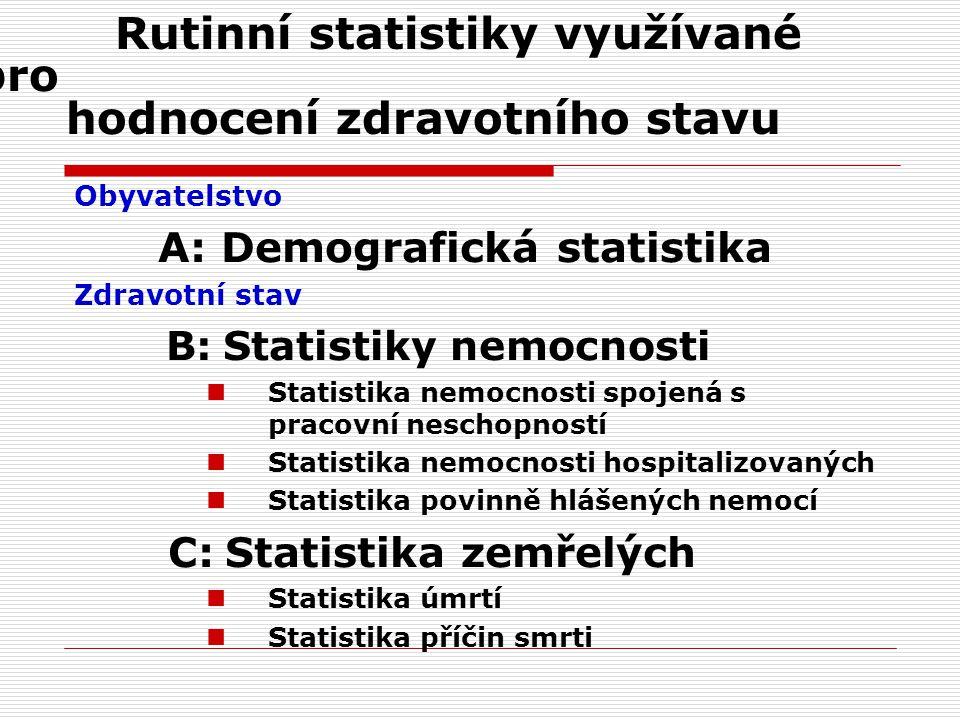 Obyvatelstvo A: Demografická statistika Zdravotní stav B: Statistiky nemocnosti Statistika nemocnosti spojená s pracovní neschopností Statistika nemoc