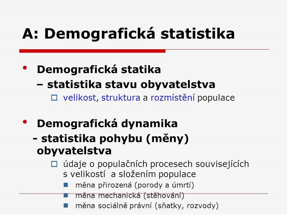 A: Demografická statistika Demografická statika – statistika stavu obyvatelstva  velikost, struktura a rozmístění populace Demografická dynamika - st