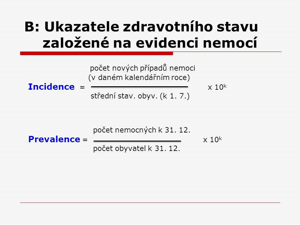 B: Ukazatele zdravotního stavu založené na evidenci nemocí počet nových případů nemoci (v daném kalendářním roce) Incidence = x 10 k střední stav. oby