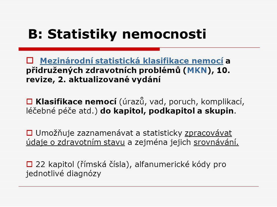 B: Statistiky nemocnosti  Mezinárodní statistická klasifikace nemocí a přidružených zdravotních problémů (MKN), 10. revize, 2. aktualizované vydání M