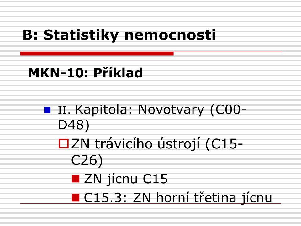 B: Statistiky nemocnosti MKN-10: Příklad II. Kapitola: Novotvary (C00- D48)  ZN trávicího ústrojí (C15- C26) ZN jícnu C15 C15.3: ZN horní třetina jíc