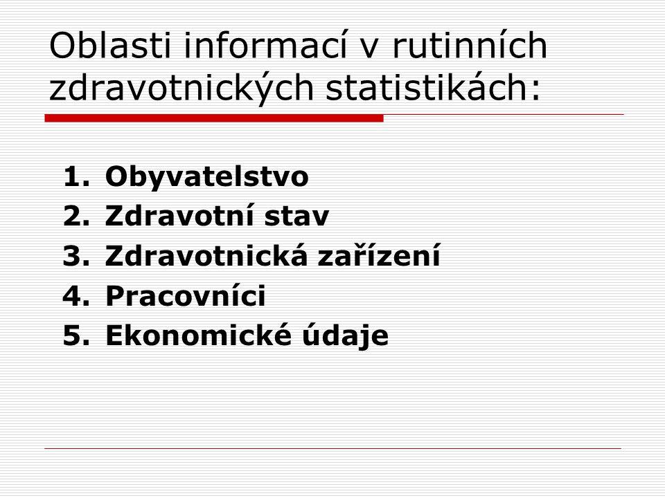 Oblasti informací v rutinních zdravotnických statistikách: 1.Obyvatelstvo 2.Zdravotní stav 3.Zdravotnická zařízení 4.Pracovníci 5.Ekonomické údaje