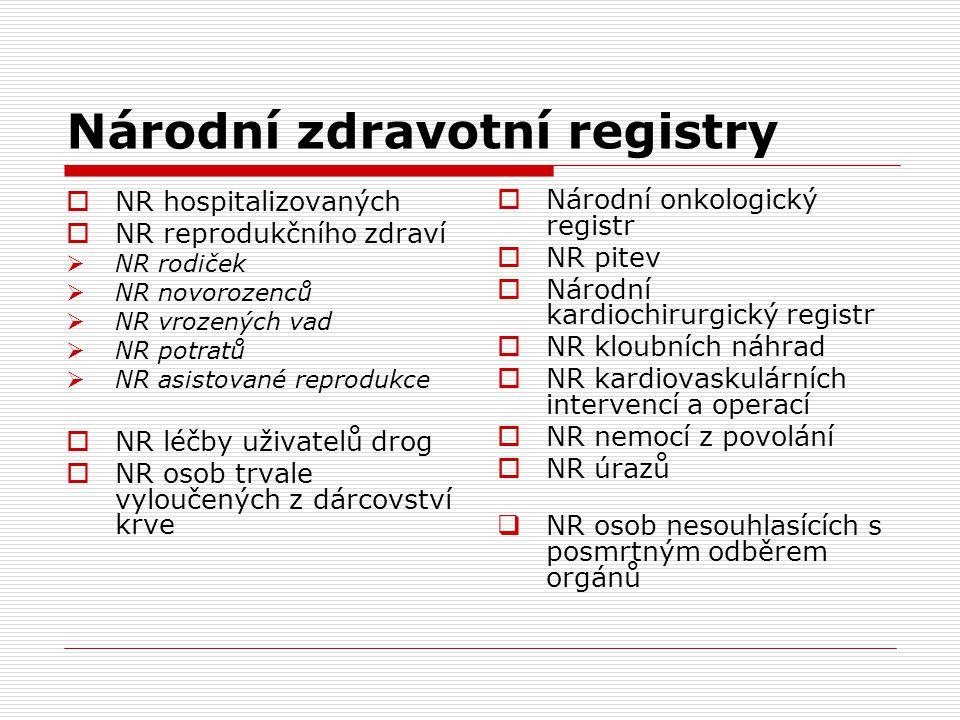 Národní zdravotní registry  NR hospitalizovaných  NR reprodukčního zdraví  NR rodiček  NR novorozenců  NR vrozených vad  NR potratů  NR asistov