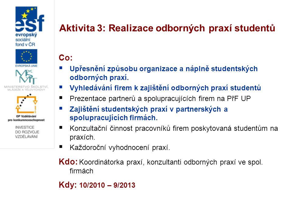 Aktivita 3: Realizace odborných praxí studentů Co:  Upřesnění způsobu organizace a náplně studentských odborných praxí.  Vyhledávání firem k zajiště