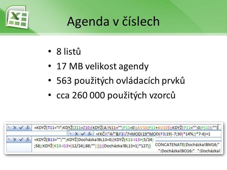 Agenda v číslech 8 listů 17 MB velikost agendy 563 použitých ovládacích prvků cca 260 000 použitých vzorců