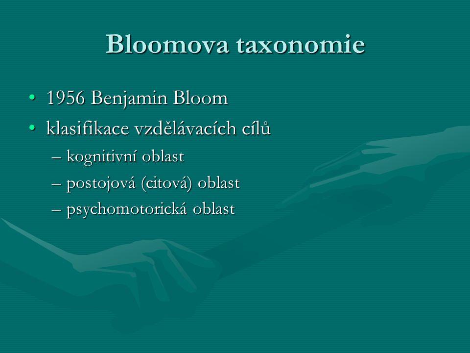 Bloomova taxonomie 1956 Benjamin Bloom1956 Benjamin Bloom klasifikace vzdělávacích cílůklasifikace vzdělávacích cílů –kognitivní oblast –postojová (citová) oblast –psychomotorická oblast