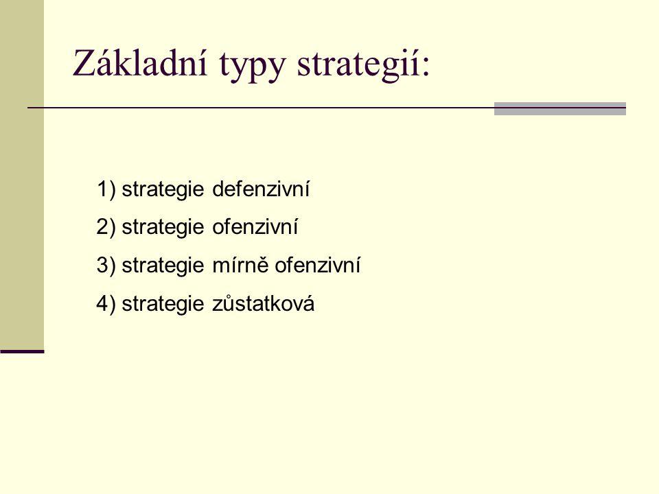 Základní typy strategií: 1) strategie defenzivní 2) strategie ofenzivní 3) strategie mírně ofenzivní 4) strategie zůstatková