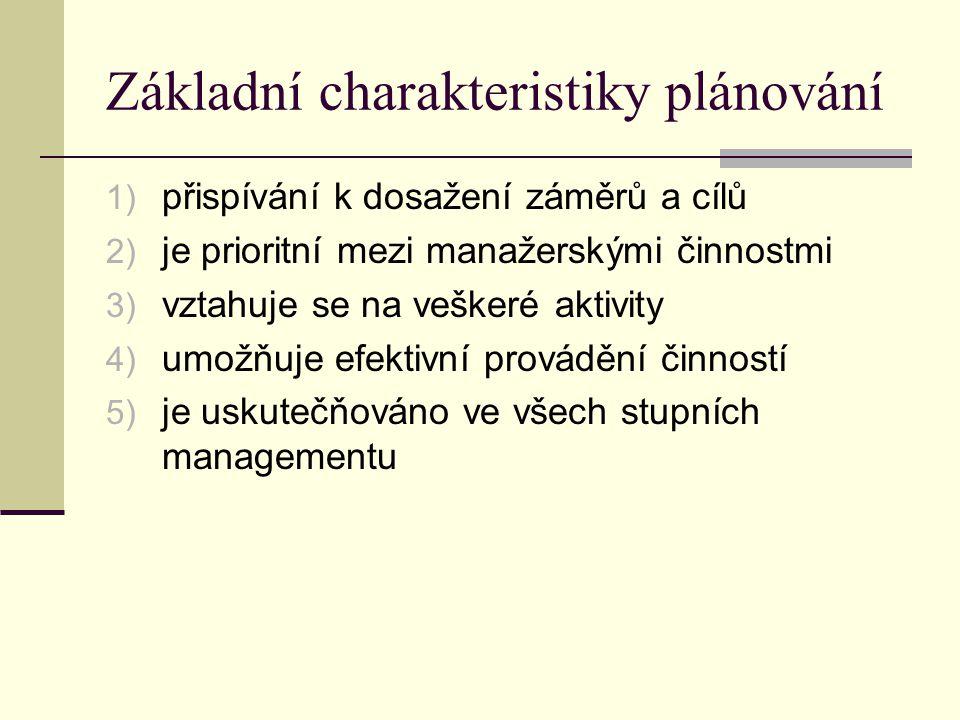 Základní charakteristiky plánování 1) přispívání k dosažení záměrů a cílů 2) je prioritní mezi manažerskými činnostmi 3) vztahuje se na veškeré aktivity 4) umožňuje efektivní provádění činností 5) je uskutečňováno ve všech stupních managementu
