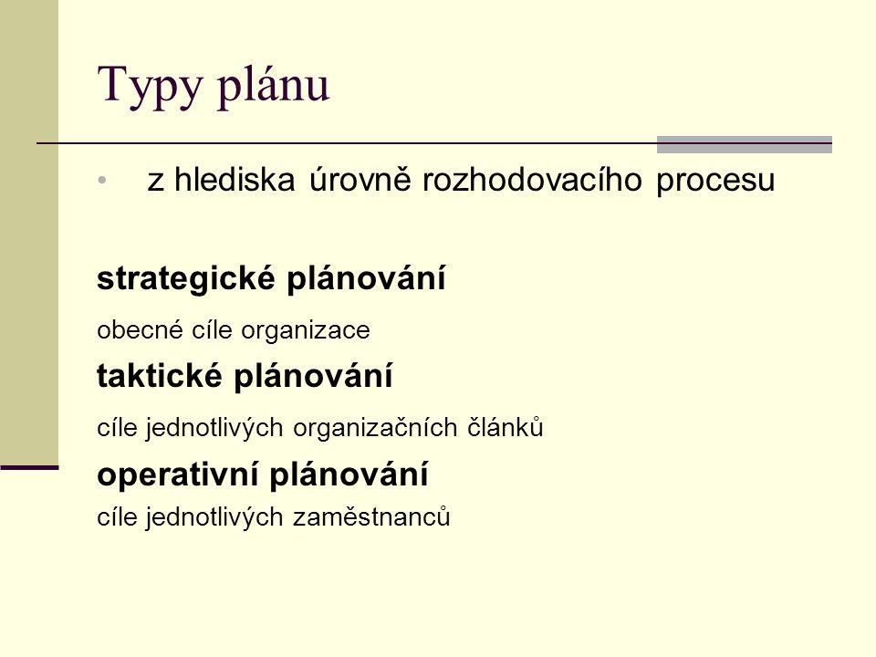 Typy plánu z hlediska úrovně rozhodovacího procesu strategické plánování obecné cíle organizace taktické plánování cíle jednotlivých organizačních článků operativní plánování cíle jednotlivých zaměstnanců