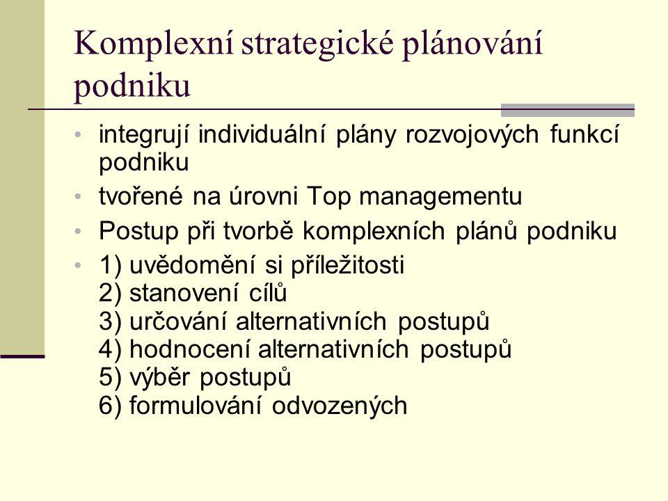 Komplexní strategické plánování podniku integrují individuální plány rozvojových funkcí podniku tvořené na úrovni Top managementu Postup při tvorbě ko