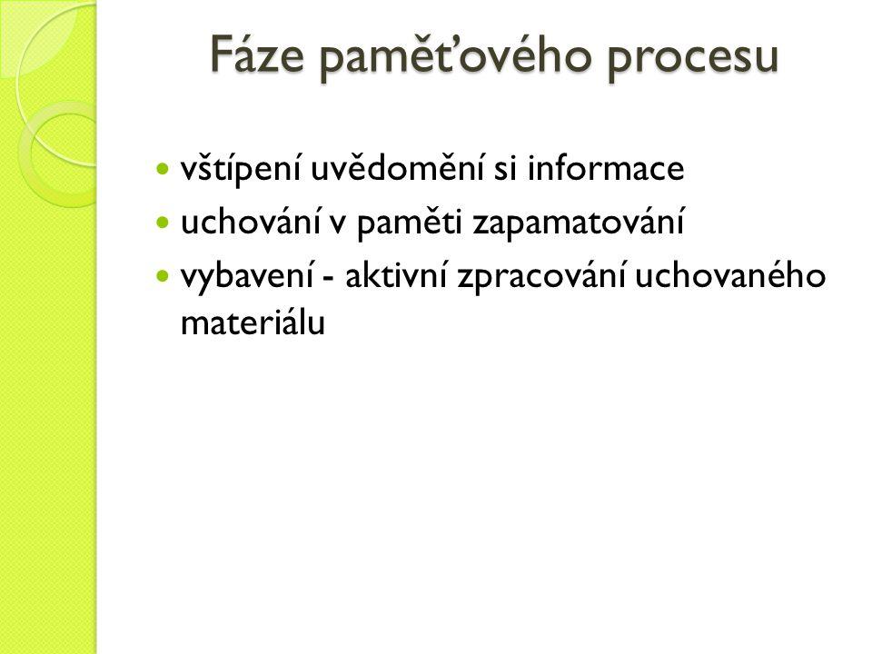 Fáze paměťového procesu vštípení uvědomění si informace uchování v paměti zapamatování vybavení - aktivní zpracování uchovaného materiálu