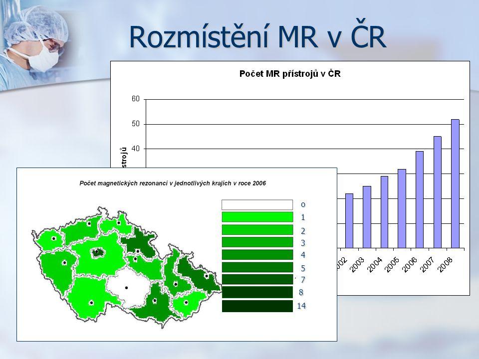 Rozmístění MR v ČR o 1 14 2 3 4 5 7 8