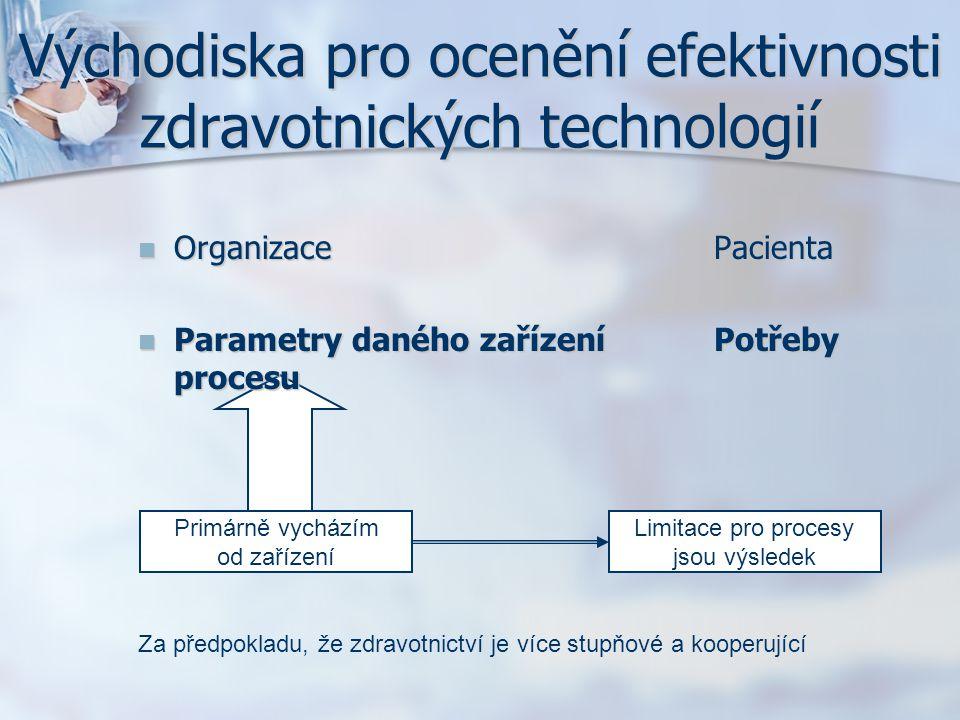 Východiska pro ocenění efektivnosti zdravotnických technologií Primárně vycházím od zařízení Limitace pro procesy jsou výsledek Za předpokladu, že zdr