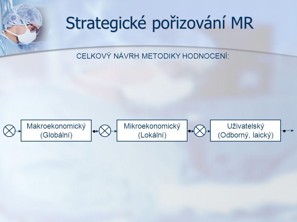 Strategické pořizování MR CELKOVÝ NÁVRH METODIKY HODNOCENÍ: Makroekonomický (Globální) Mikroekonomický (Lokální) Uživatelský (Odborný, laický)