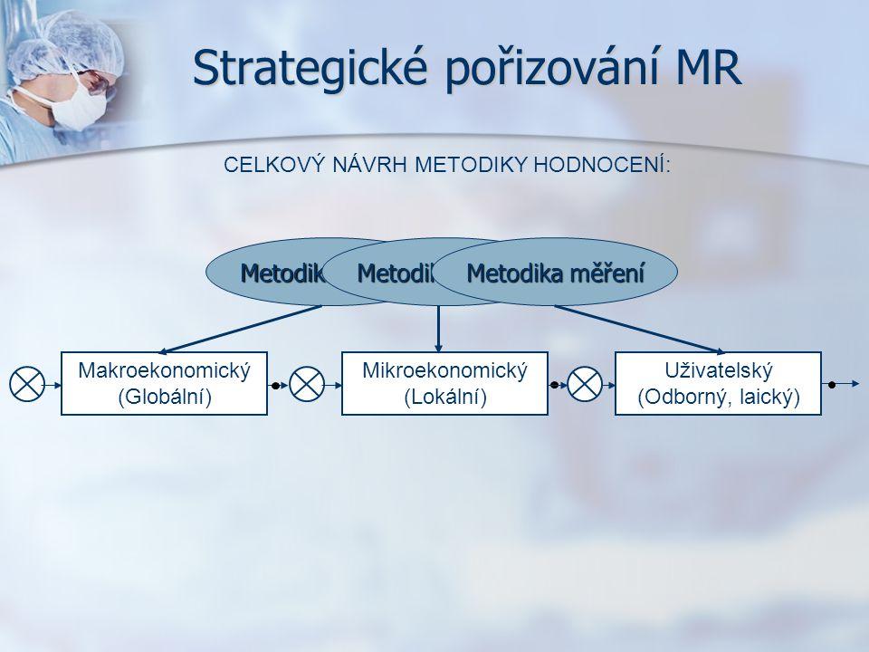 Strategické pořizování MR CELKOVÝ NÁVRH METODIKY HODNOCENÍ: Makroekonomický (Globální) Mikroekonomický (Lokální) Uživatelský (Odborný, laický) Metodik