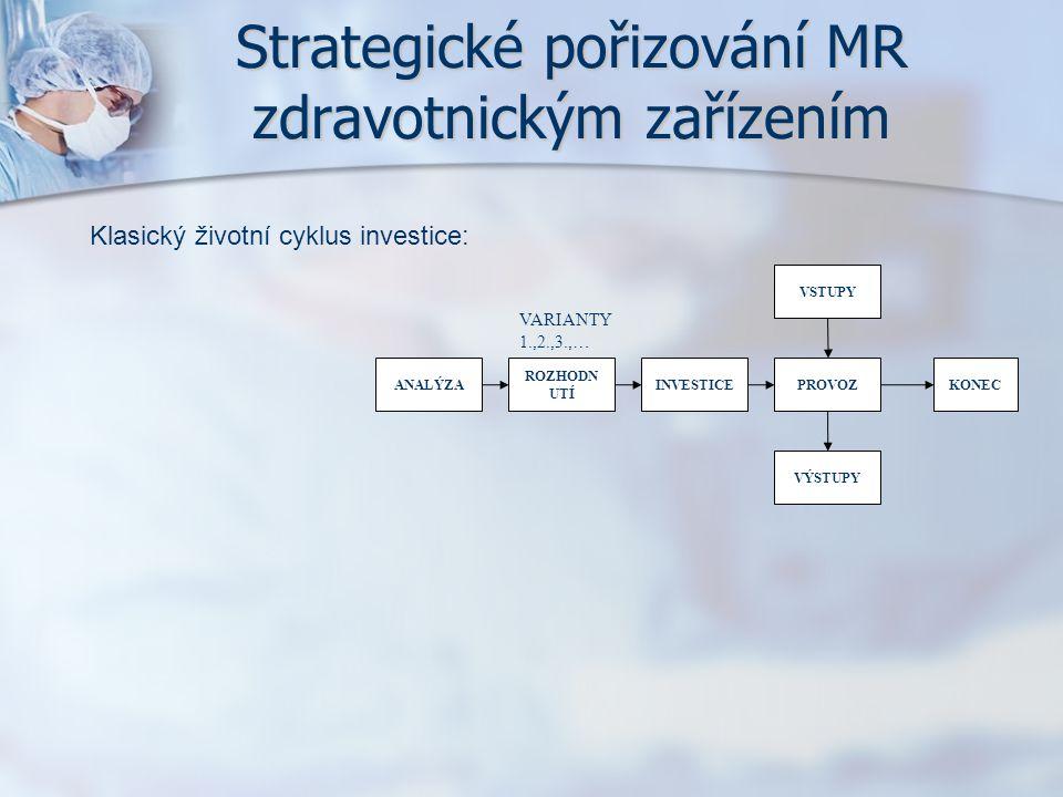 Strategické pořizování MR zdravotnickým zařízením ANALÝZA ROZHODN UTÍ INVESTICEPROVOZKONEC VÝSTUPY VSTUPY VARIANTY 1.,2.,3.,… Klasický životní cyklus