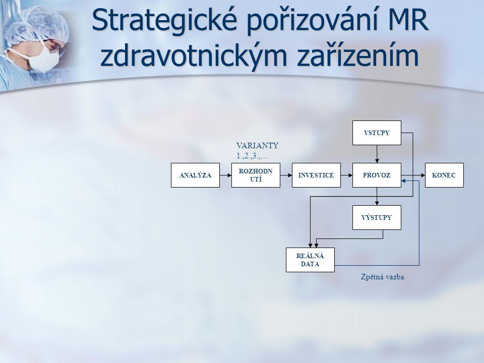 Strategické pořizování MR zdravotnickým zařízením ANALÝZA ROZHODN UTÍ INVESTICEPROVOZKONEC VÝSTUPY VSTUPY REÁLNÁ DATA VARIANTY 1.,2.,3.,… Zpětná vazba