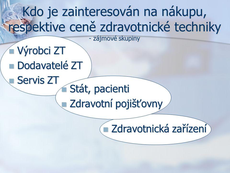 Rozmístění MR v ČR 199119921993199419951996199719981999200020012002200320042005200620072008 24671011 1416 1922252932394552