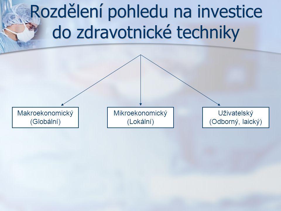 Rozdělení pohledu na investice do zdravotnické techniky Mysli globálně jednej lokálně Makroekonomický (Globální) Mikroekonomický (Lokální) Uživatelský (Odborný, laický) Cílem snažení je harmonizace všech oprávněných požadavků