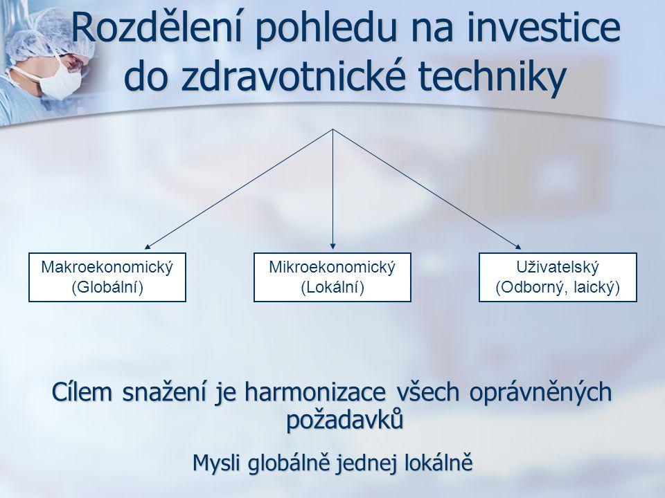 Rozdělení pohledu na investice do zdravotnické techniky Mysli globálně jednej lokálně Makroekonomický (Globální) Mikroekonomický (Lokální) Uživatelský