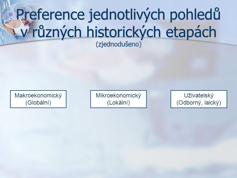 Preference jednotlivých pohledů v různých historických etapách (zjednodušeno) Makroekonomický (Globální) Mikroekonomický (Lokální) Uživatelský (Odborný, laický) Centrální řízení Vysoký stupeň autonomie Harmonie centrálního a autonomního přístupu